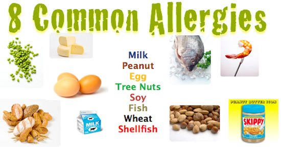 Food-Allergy-Awareness